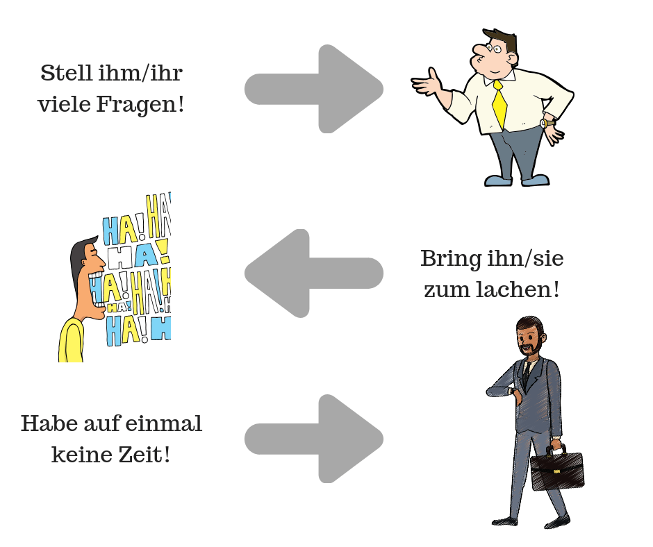 3 phasen im gespräch